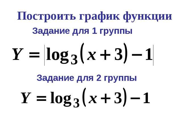Построить график функции Задание для 1 группы Задание для 2 группы