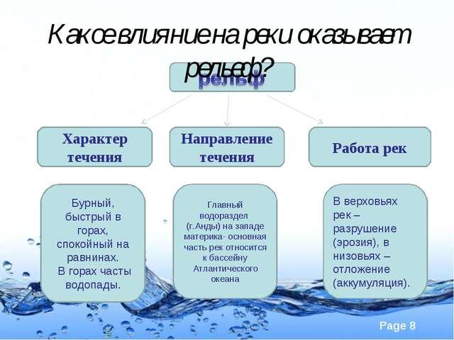 Характер течения Направление течения Работа рек Бурный, быстрый в горах, спок...