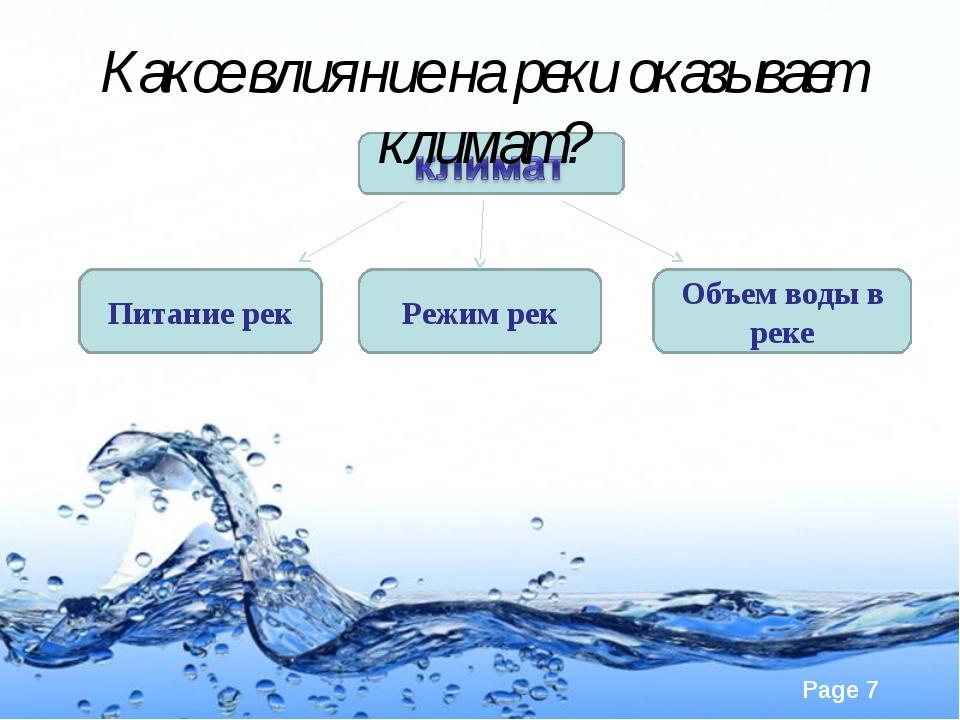 Питание рек Режим рек Объем воды в реке Какое влияние на реки оказывает клима...