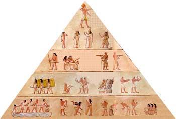 История древнего Египта. Египетское общество