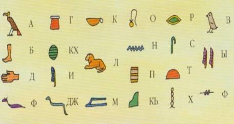 Сколько иероглифов содержала система письменности древних египтян. - Энциклопедия-Сайт Мариуполя