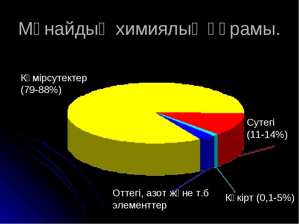 Мұнайдың химиялық құрамы. Сутегі (11-14%) Күкірт (0,1-5%) Оттегі, азот және т...