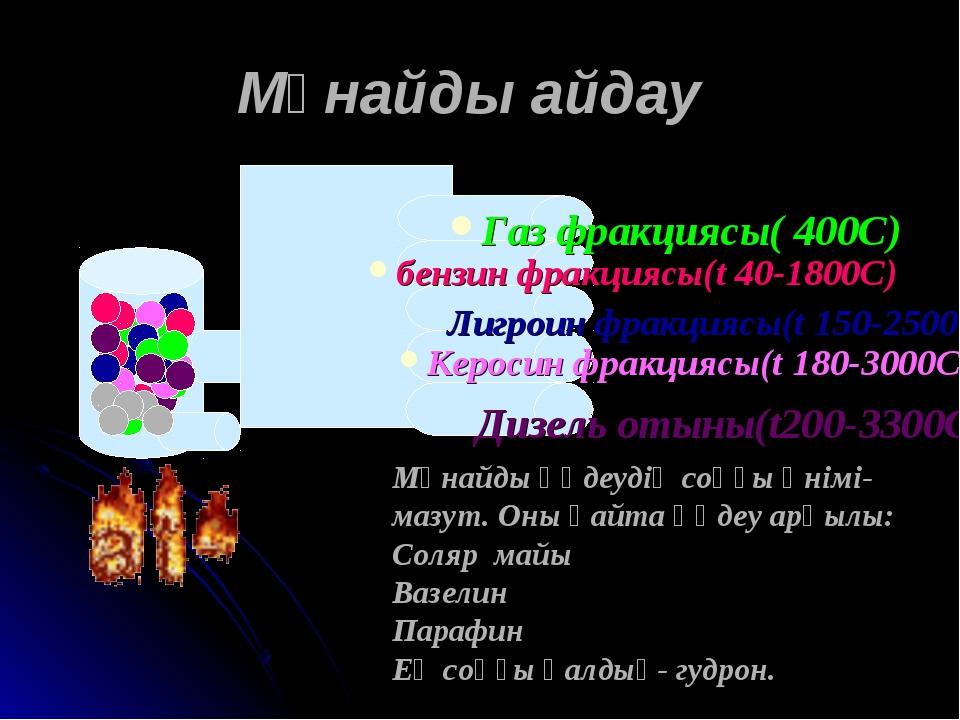 Газ фракцияcы( 400С) бензин фракциясы(t 40-1800C) Лигроин фракциясы(t 150-250...