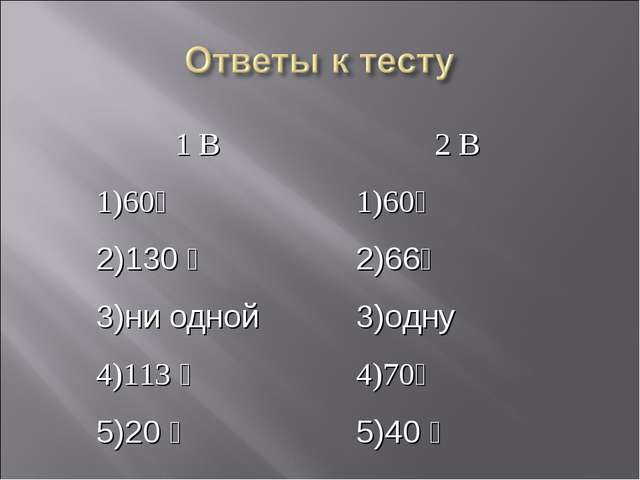 1 В 60⁰ 130 ⁰ ни одной 113 ⁰ 20 ⁰ 2 В 60⁰ 66⁰ одну 70⁰ 40 ⁰