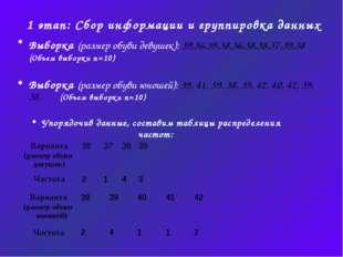 1 этап: Сбор информации и группировка данных Выборка (размер обуви девушек):