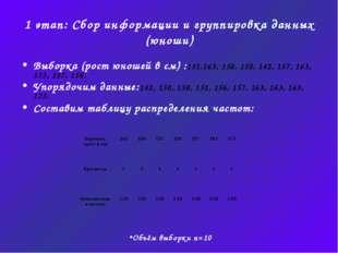 1 этап: Сбор информации и группировка данных (юноши) Выборка (рост юношей в с