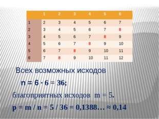 Всех возможных исходов n = 6 ∙ 6 = 36; благоприятных исходов m = 5. p = m /