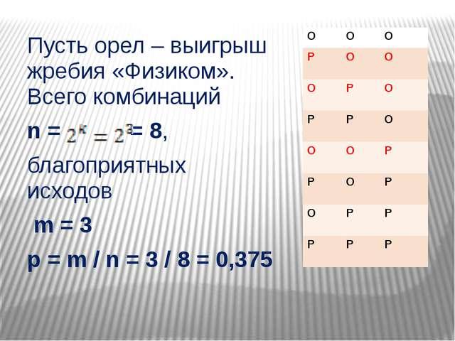 Пусть орел – выигрыш жребия «Физиком». Всего комбинаций n = = 8, благоприятны...