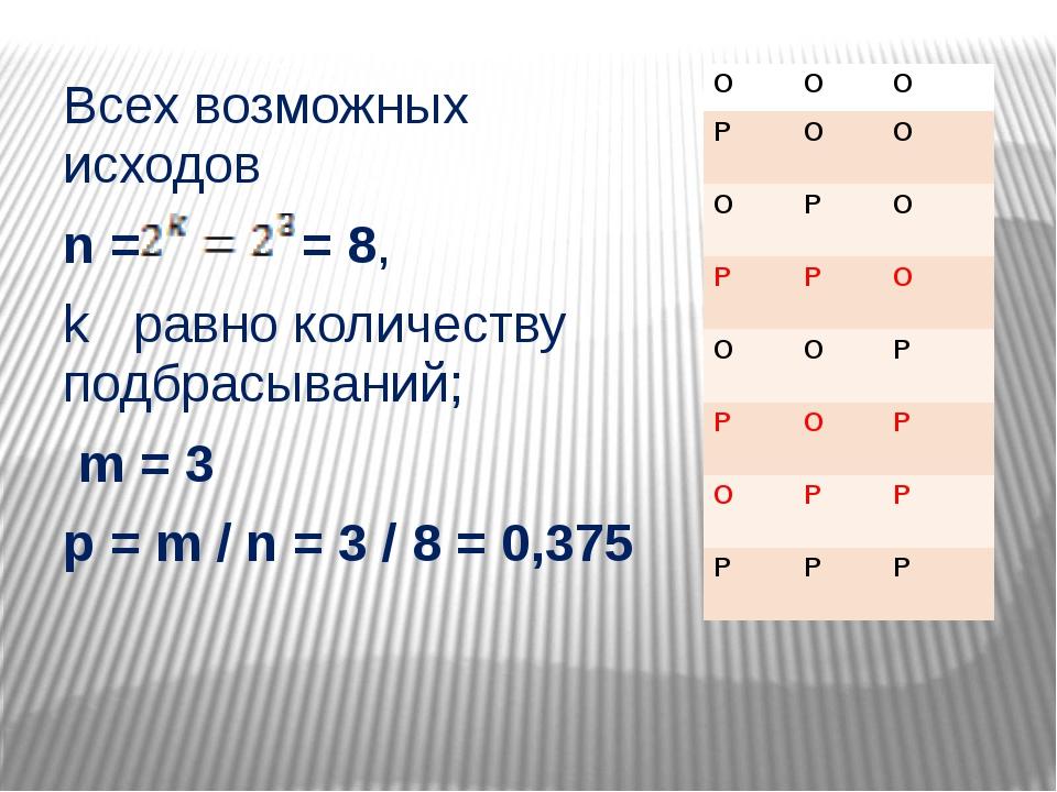 Всех возможных исходов n = = 8, k равно количеству подбрасываний; m = 3 p = m...