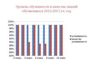 Уровень обученности и качества знаний обучающихся 2012-2013 уч. год
