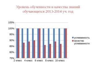 Уровень обученности и качества знаний обучающихся 2013-2014 уч. год