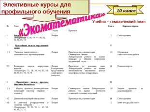 №ТемаФорма занятияКол.ч.Форма контроля Теория Практика 1Введение Лите