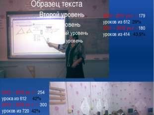Применение ИКТ в педагогической деятельности 2012 – 2013 уч. г.- 254 урока из