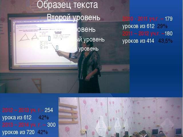 Применение ИКТ в педагогической деятельности 2012 – 2013 уч. г.- 254 урока из...