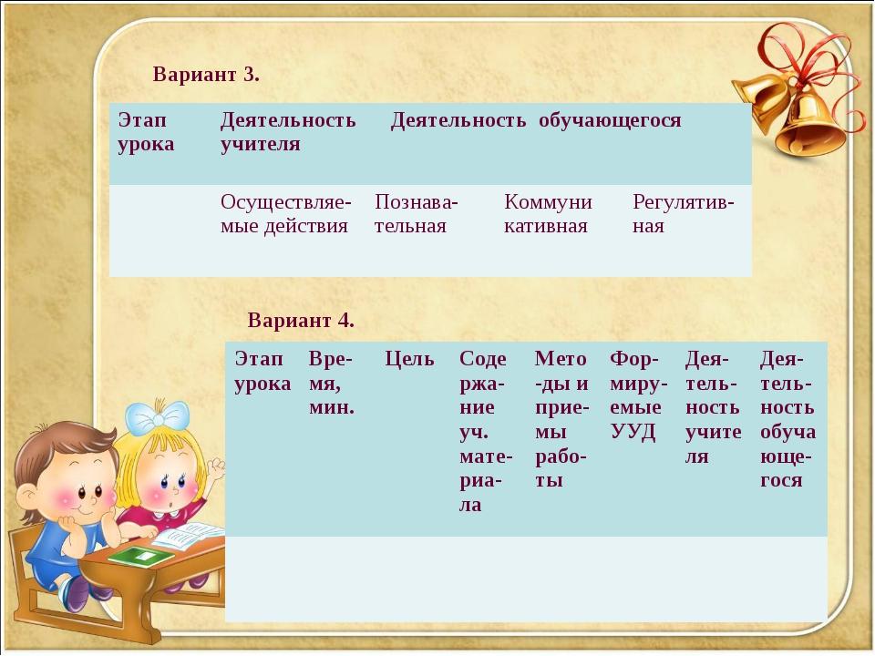 Вариант 3. Вариант 4. Этап урокаДеятельность учителя Деятельность обучающег...