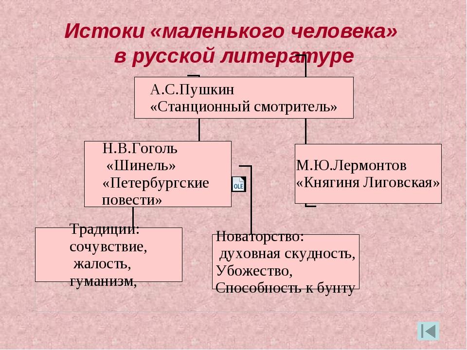 Аналитическая работа с текстом повести «Шинель» Какова главная тема повести?...