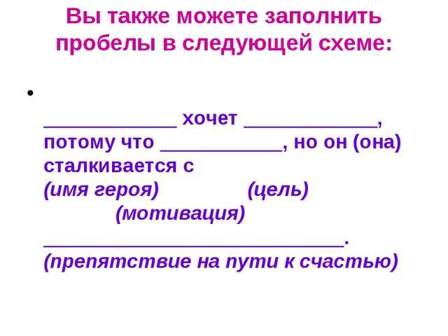 Вы также можете заполнить пробелы в следующей схеме: ____________ хочет _____...