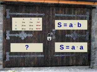 аbS I3 м3 м9 м2 II20 м18 м360 м2 III30 м27 м810 м2 ? S = a . a S