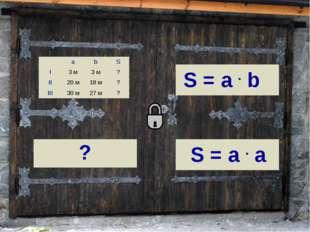 аbS I3 м3 м? II20 м18 м? III30 м27 м? S = a . a S = a . b ?