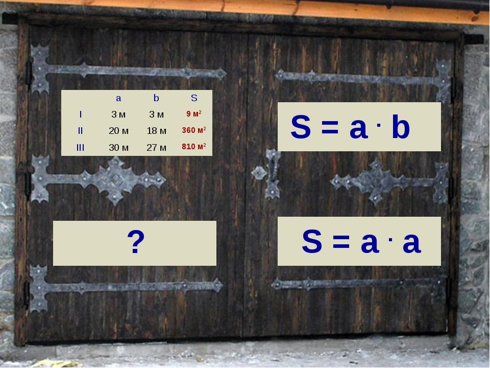 аbS I3 м3 м9 м2 II20 м18 м360 м2 III30 м27 м810 м2 ? S = a . a S...