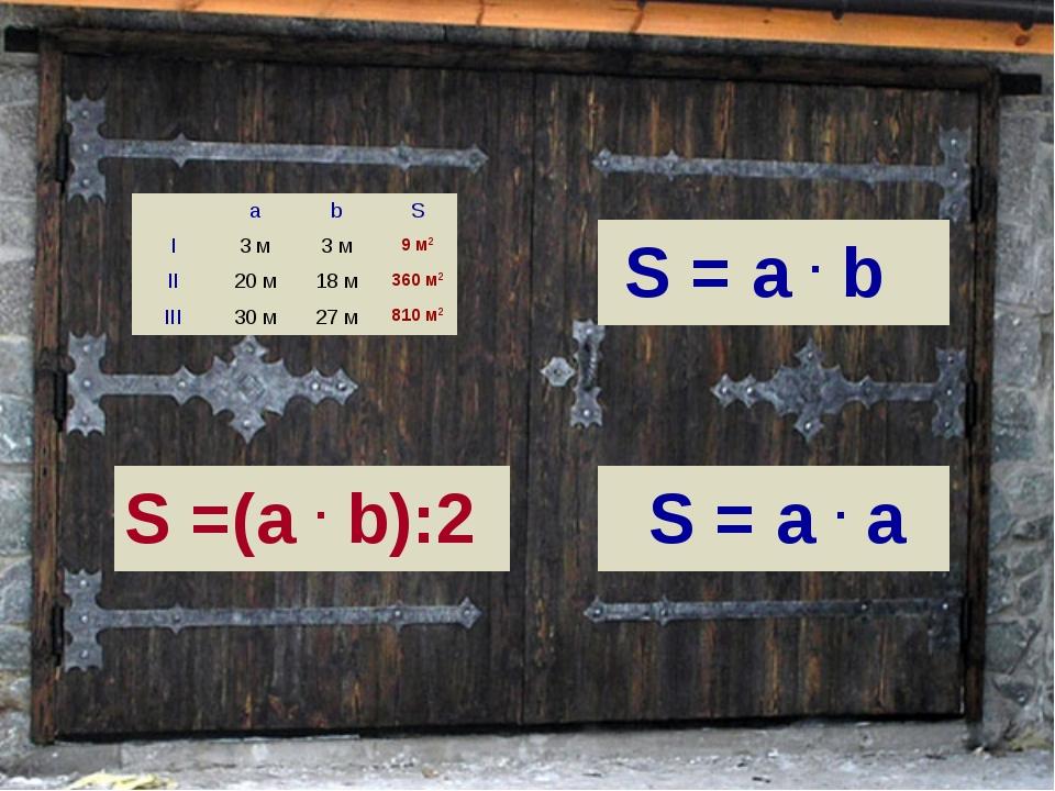 аbS I3 м3 м9 м2 II20 м18 м360 м2 III30 м27 м810 м2 S = a . a S =...