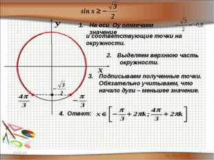 * * На оси Оу отмечаем значение и соответствующие точки на окружности. Выделя
