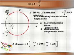 * * На оси Ох отмечаем значение и соответствующие точки на окружности. Выделя
