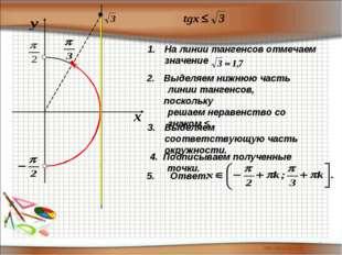 * 5. Ответ: На линии тангенсов отмечаем значение Выделяем нижнюю часть линии