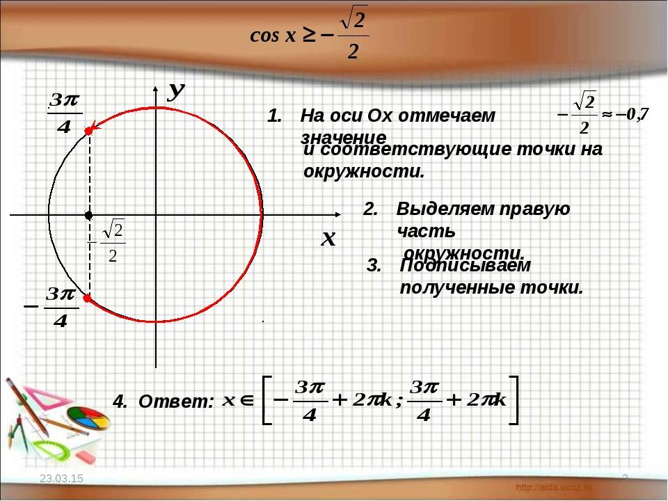 * * На оси Ох отмечаем значение и соответствующие точки на окружности. Выделя...