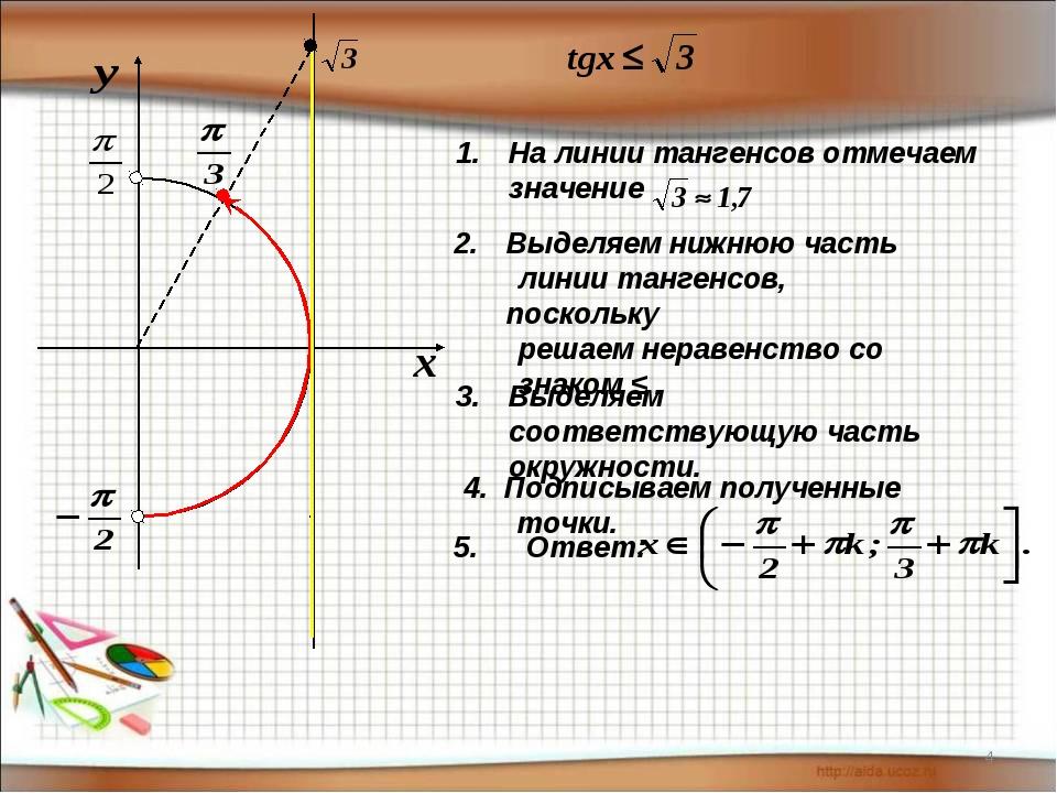 * 5. Ответ: На линии тангенсов отмечаем значение Выделяем нижнюю часть линии...