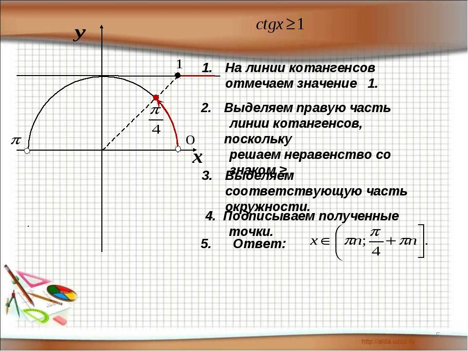 * 5. Ответ: На линии котангенсов отмечаем значение 1. Выделяем правую часть л...