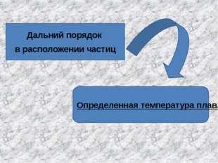Дальний порядок в расположении частиц Определенная температура плавления