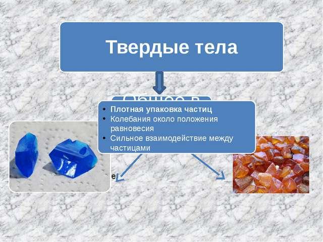 Плотная упаковка частиц Колебания около положения равновесия Сильное взаимод...