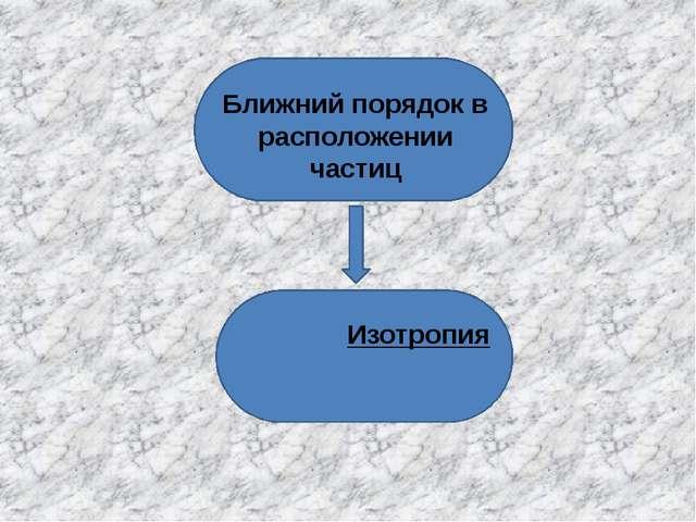 Ближний порядок в расположении частиц Изотропия