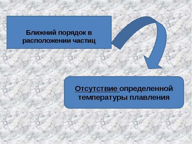 Ближний порядок в расположении частиц Отсутствие определенной температуры пл...