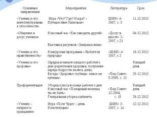 Основные направленияМероприятияЛитератураСрок «Ученик и его интеллектуальн