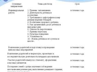 Основные направленияТемы для беседСрок Индивидуальная работа1. Приемы запо