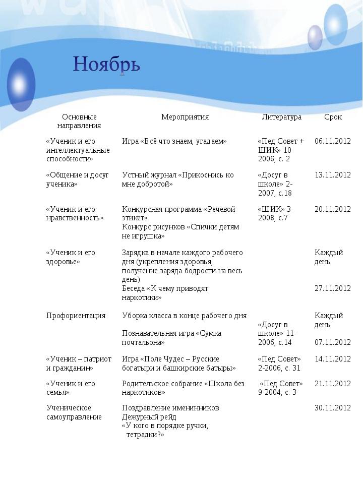 Основные направленияМероприятияЛитератураСрок «Ученик и его интеллектуальн...