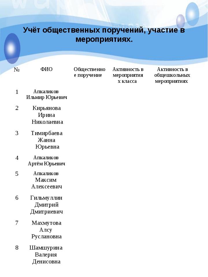 Учёт общественных поручений, участие в мероприятиях.