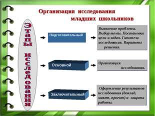 Организация исследования младших школьников Подготовительный Основной Заключи