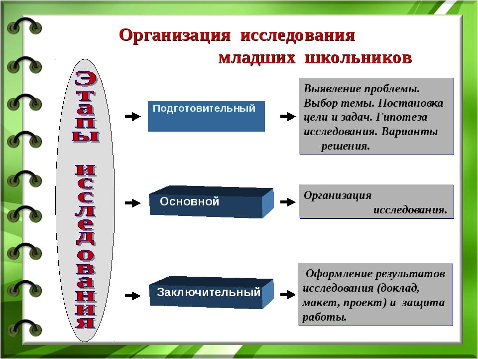 Организация исследования младших школьников Подготовительный Основной Заключи...