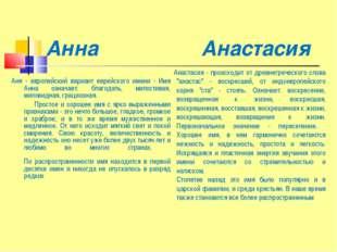 Анна Анастасия Аня - европейский вариант еврейского имени - Имя Анна означает