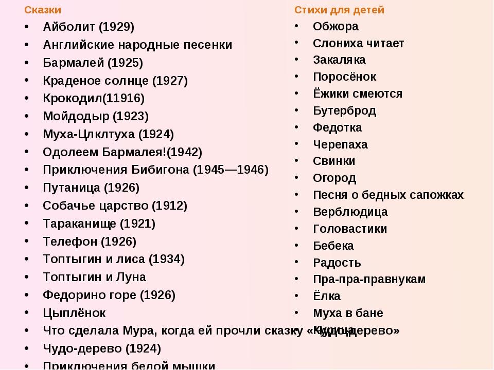Сказки Айболит (1929) Английские народные песенки Бармалей (1925) Краденое со...