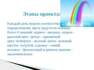 Этапы проекта: Каждый день недели соответствует определенному цвету радуги по