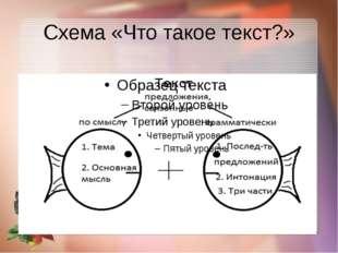 Схема «Что такое текст?»