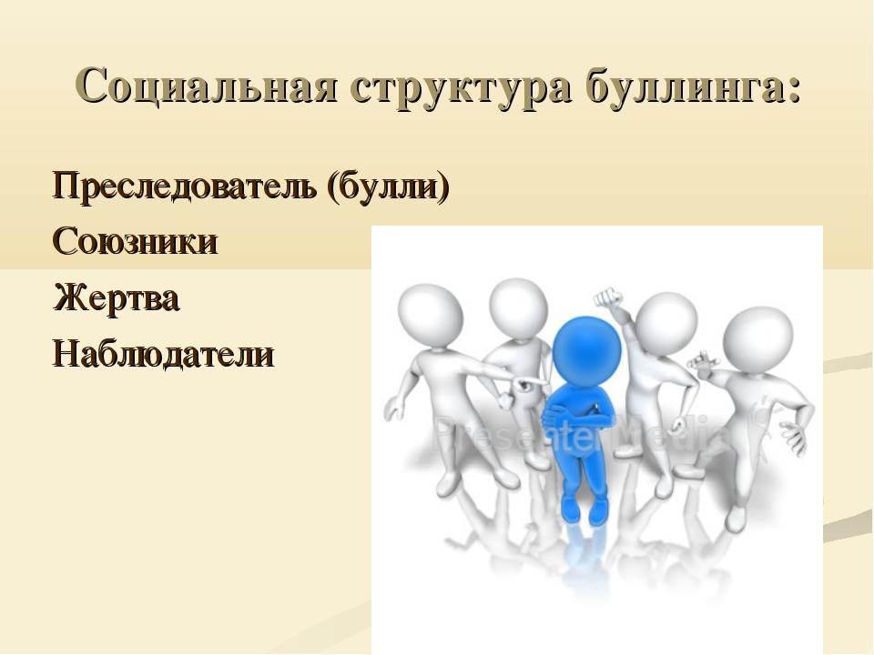 Социальная структура буллинга: Преследователь (булли) Союзники Жертва Наблюда...
