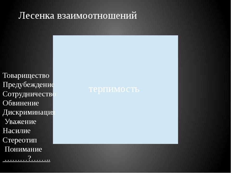 Лесенка взаимоотношений Товарищество Предубеждение Сотрудничество Обвинение Д...