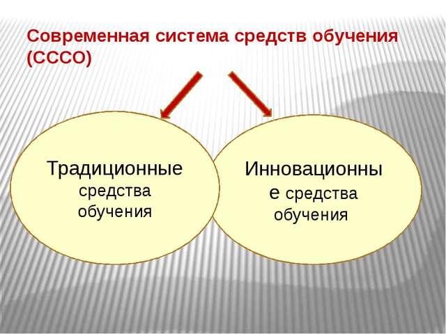 Оборудование СССО Ноутбук / нетбук Доска интерактивная Проектор интерактивный...