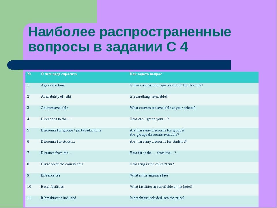 Наиболее распространенные вопросы в задании С 4 №О чем надо спроситьКак зад...