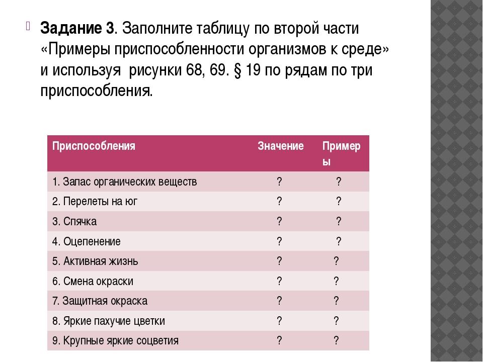 Задание 3. Заполните таблицу по второй части «Примеры приспособленности орга...